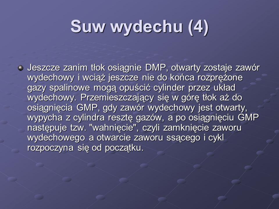 Suw wydechu (4)
