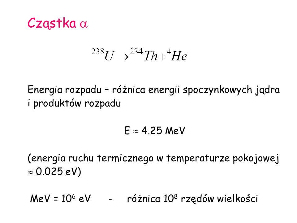 Cząstka  Energia rozpadu – różnica energii spoczynkowych jądra i produktów rozpadu. E  4.25 MeV.