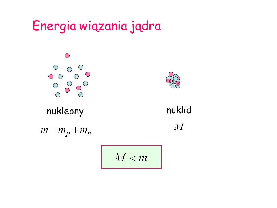 Energia wiązania jądra
