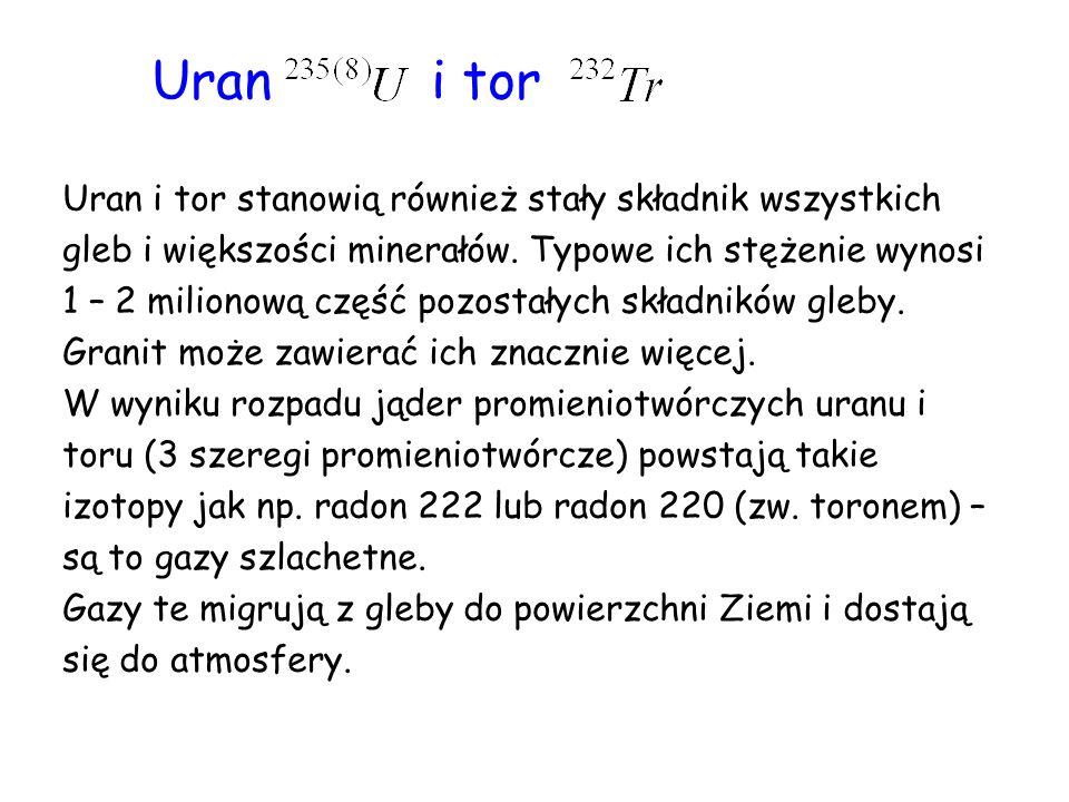 Uran i tor
