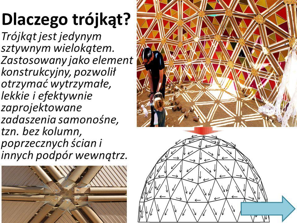 Dlaczego trójkąt