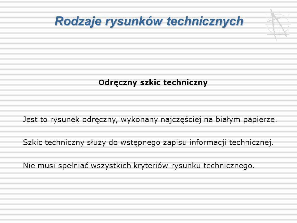 Rodzaje rysunków technicznych