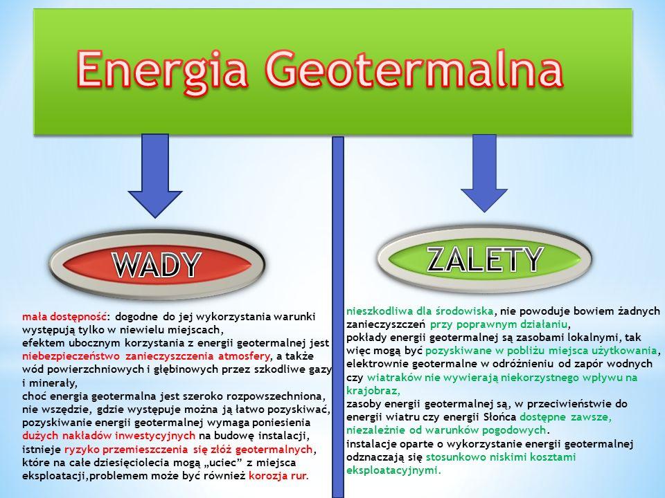Energia Geotermalna ZALETY WADY