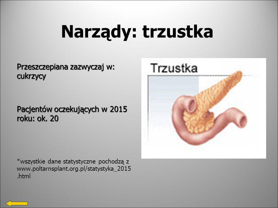 Narządy: trzustka Przeszczepiana zazwyczaj w: cukrzycy