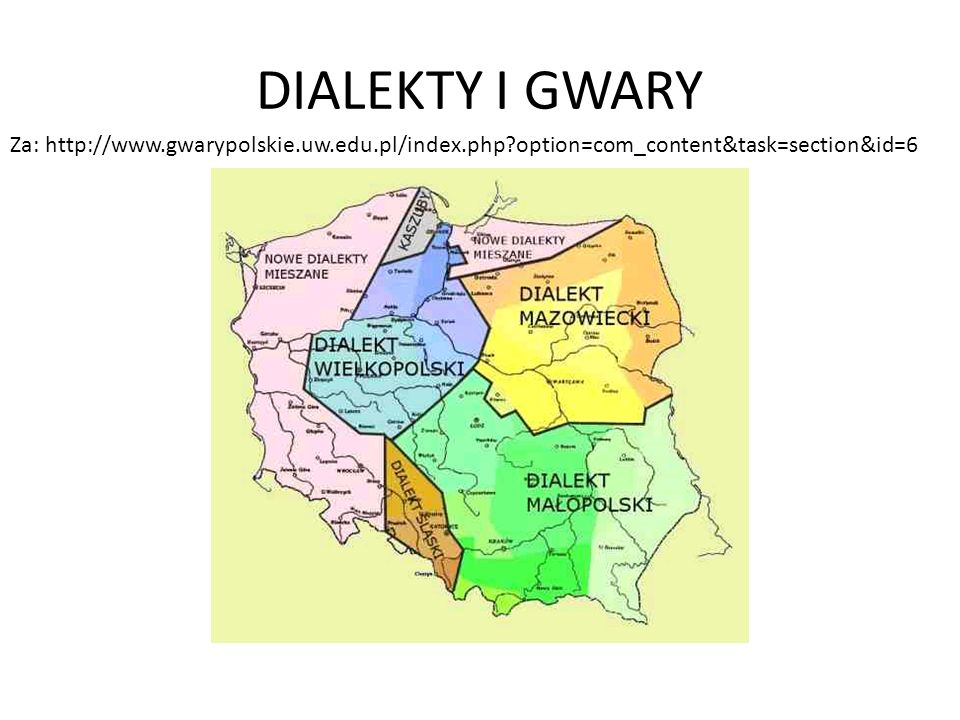 DIALEKTY I GWARY Za: http://www.gwarypolskie.uw.edu.pl/index.php option=com_content&task=section&id=6.