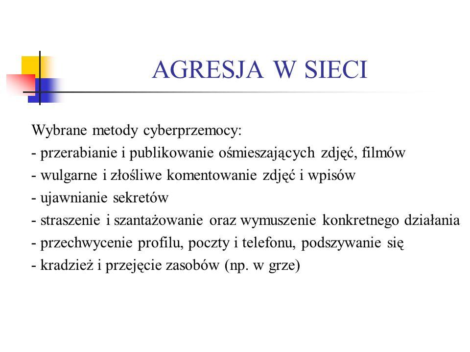 AGRESJA W SIECI Wybrane metody cyberprzemocy: