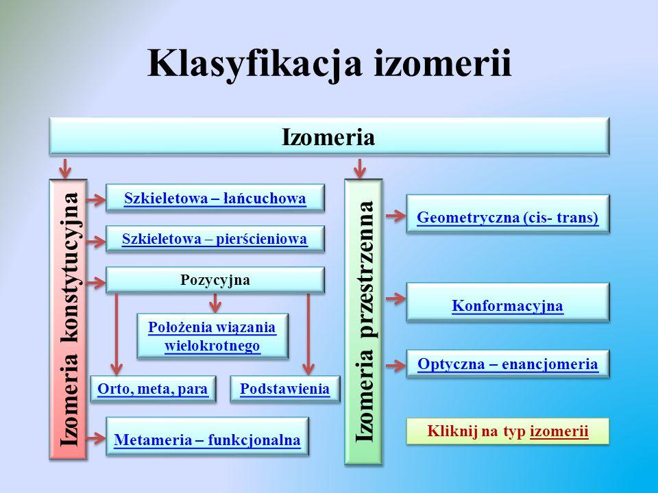 Klasyfikacja izomerii