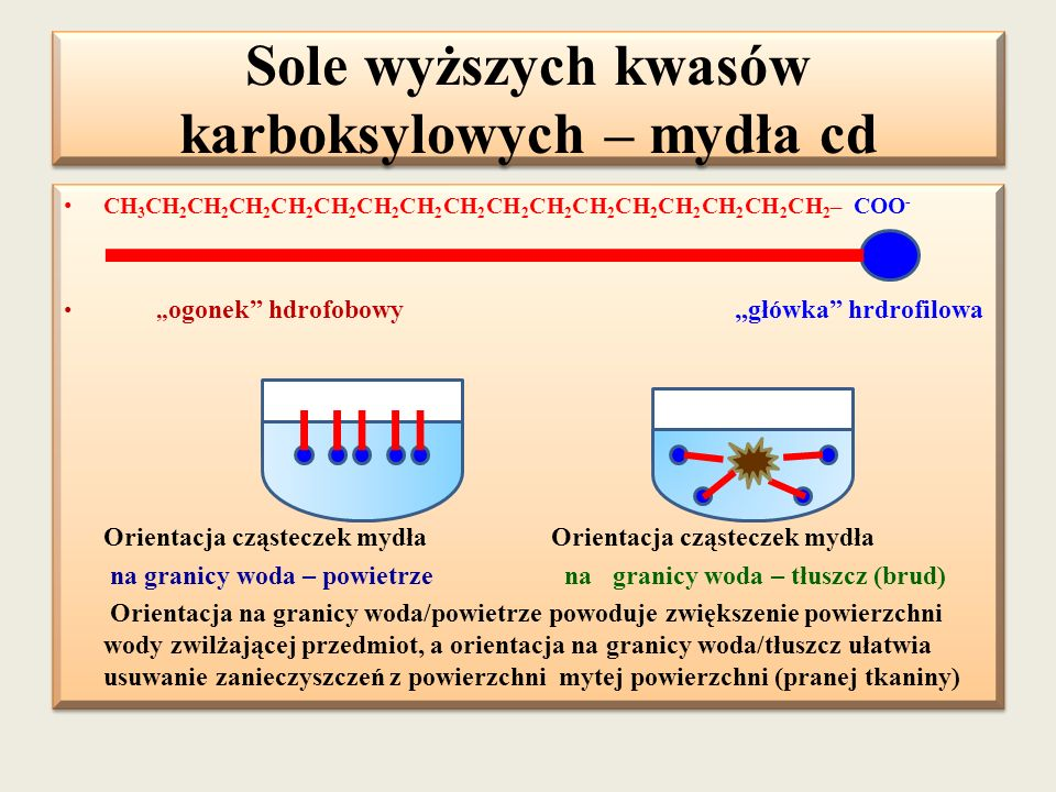 Sole wyższych kwasów karboksylowych – mydła cd