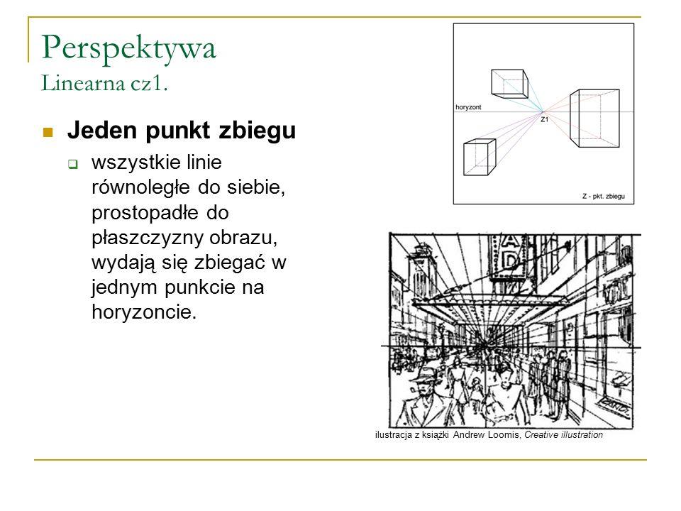 Perspektywa Linearna cz1.