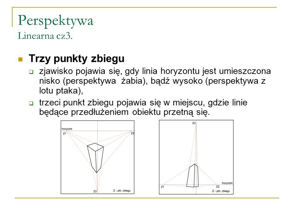 Perspektywa Linearna cz3.