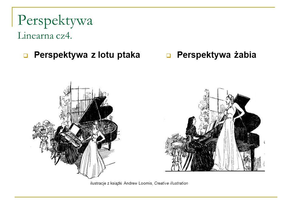 Perspektywa Linearna cz4.
