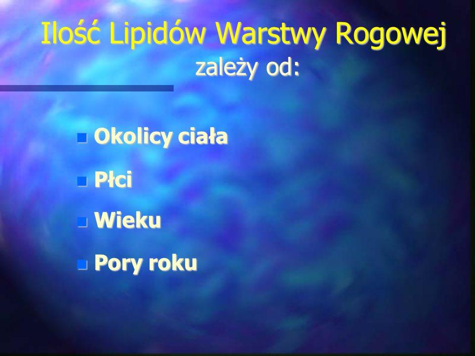 Ilość Lipidów Warstwy Rogowej zależy od:
