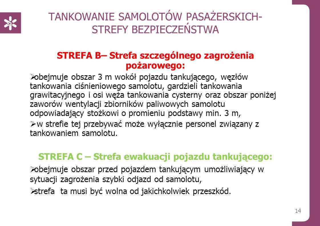 TANKOWANIE SAMOLOTÓW PASAŻERSKICH- STREFY BEZPIECZEŃSTWA