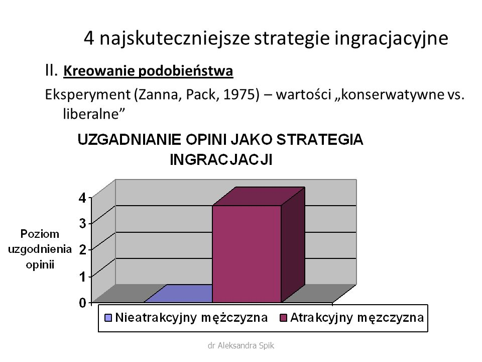 4 najskuteczniejsze strategie ingracjacyjne