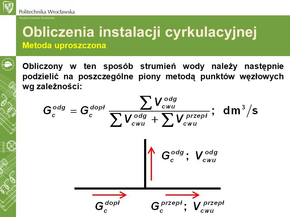 Obliczenia instalacji cyrkulacyjnej Metoda uproszczona