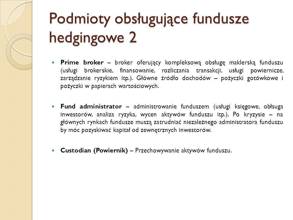 Podmioty obsługujące fundusze hedgingowe 2