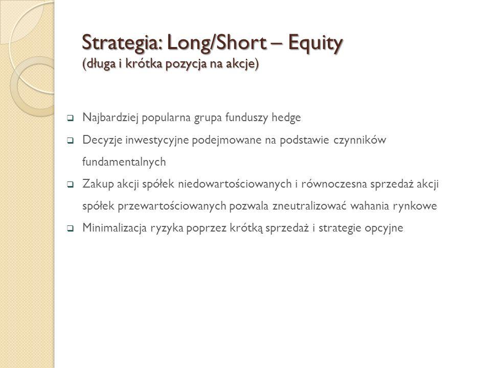 Strategia: Long/Short – Equity (długa i krótka pozycja na akcje)