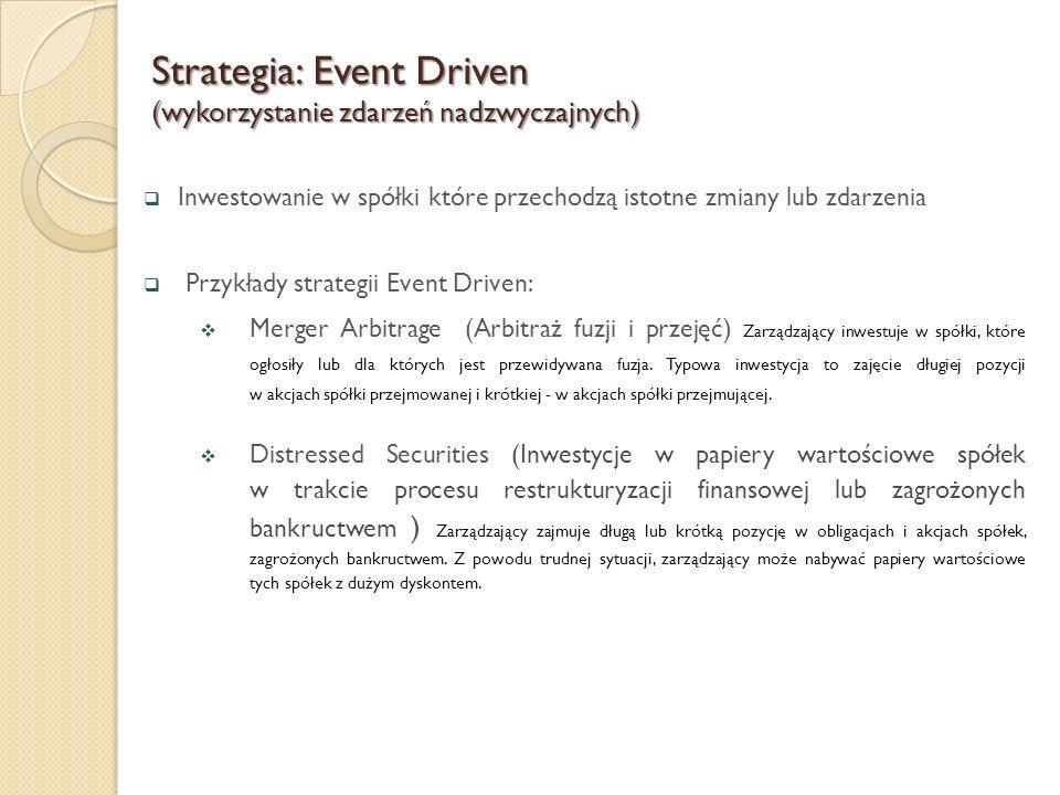 Strategia: Event Driven (wykorzystanie zdarzeń nadzwyczajnych)