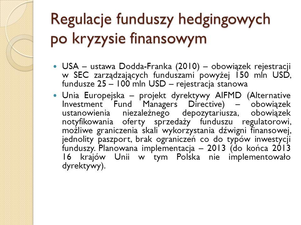 Regulacje funduszy hedgingowych po kryzysie finansowym