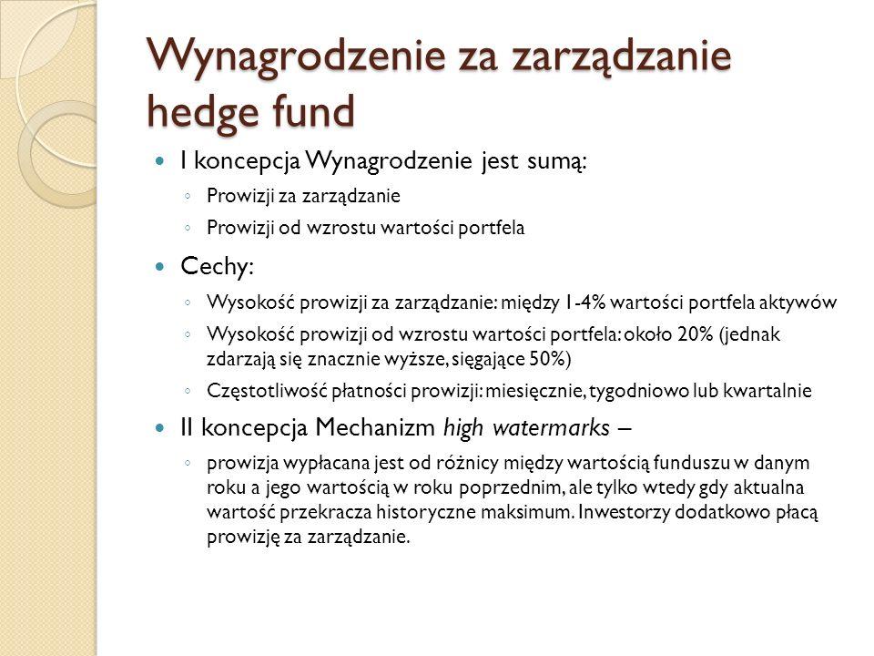Wynagrodzenie za zarządzanie hedge fund