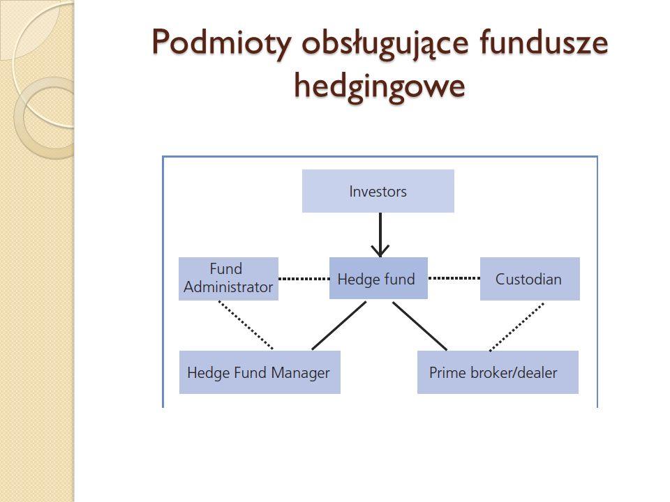 Podmioty obsługujące fundusze hedgingowe