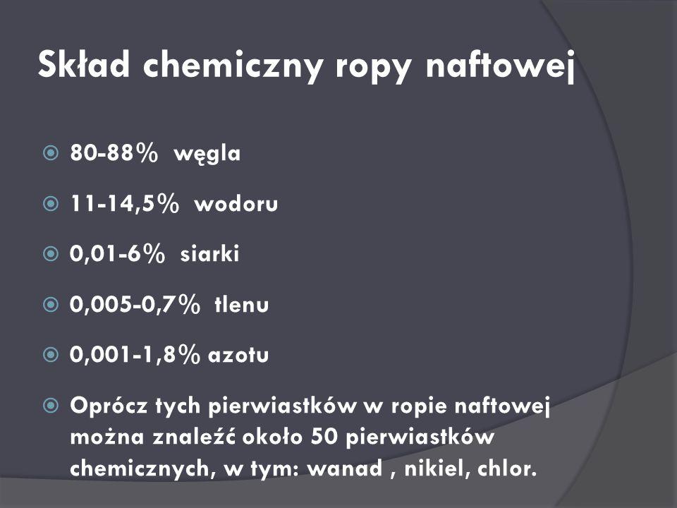 Skład chemiczny ropy naftowej