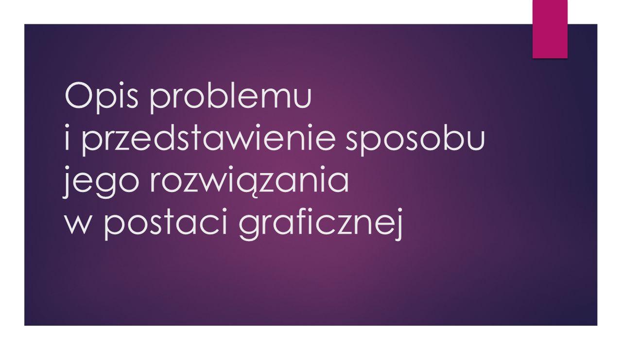Opis problemu i przedstawienie sposobu jego rozwiązania w postaci graficznej