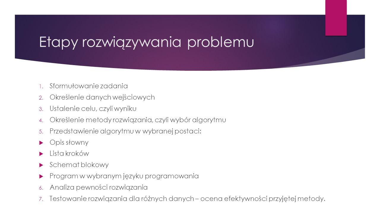 Etapy rozwiązywania problemu