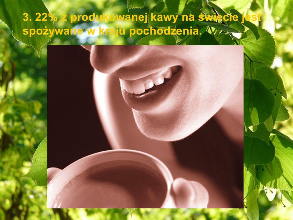 3. 22% z produkowanej kawy na świecie jest spożywane w kraju pochodzenia.