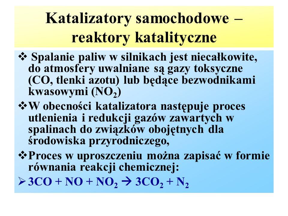 Katalizatory samochodowe – reaktory katalityczne