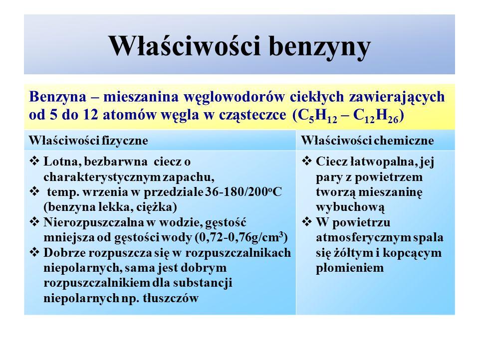 Właściwości benzyny Benzyna – mieszanina węglowodorów ciekłych zawierających od 5 do 12 atomów węgla w cząsteczce (C5H12 – C12H26)