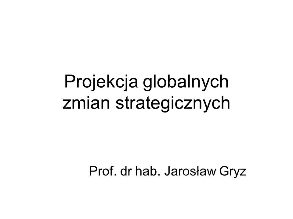 Projekcja globalnych zmian strategicznych