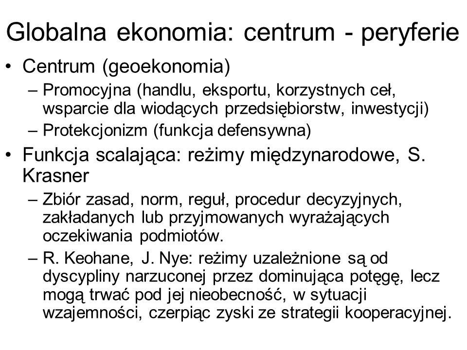 Globalna ekonomia: centrum - peryferie
