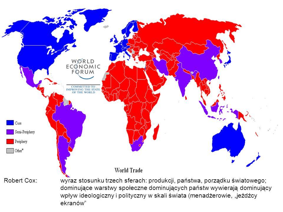 Robert Cox: wyraz stosunku trzech sferach: produkcji, państwa, porządku światowego;