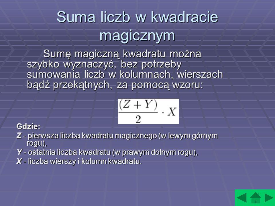 Suma liczb w kwadracie magicznym