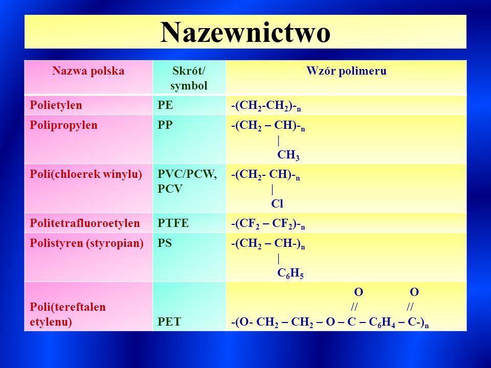 Nazewnictwo Nazwa polska Skrót/ symbol Wzór polimeru Polietylen PE
