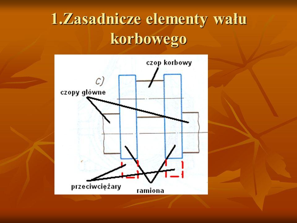 1.Zasadnicze elementy wału korbowego