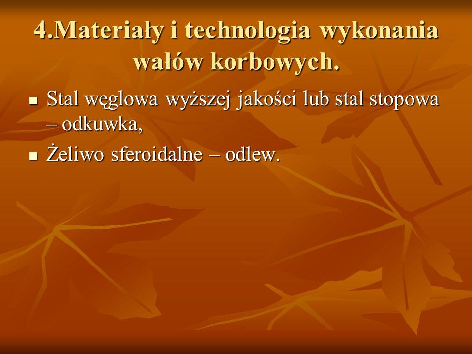 4.Materiały i technologia wykonania wałów korbowych.