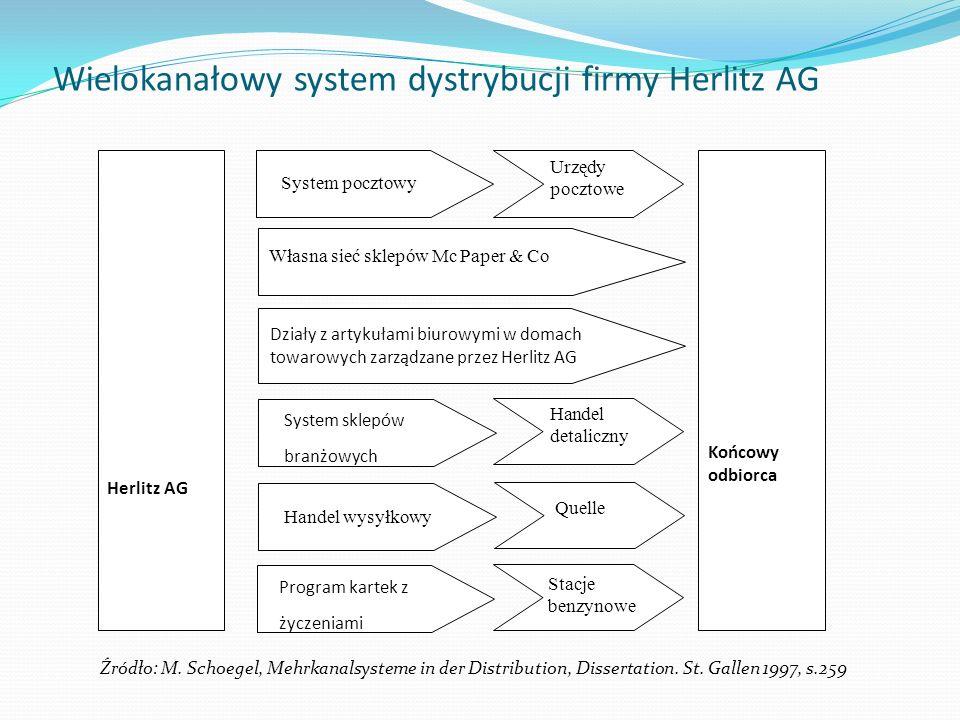Wielokanałowy system dystrybucji firmy Herlitz AG