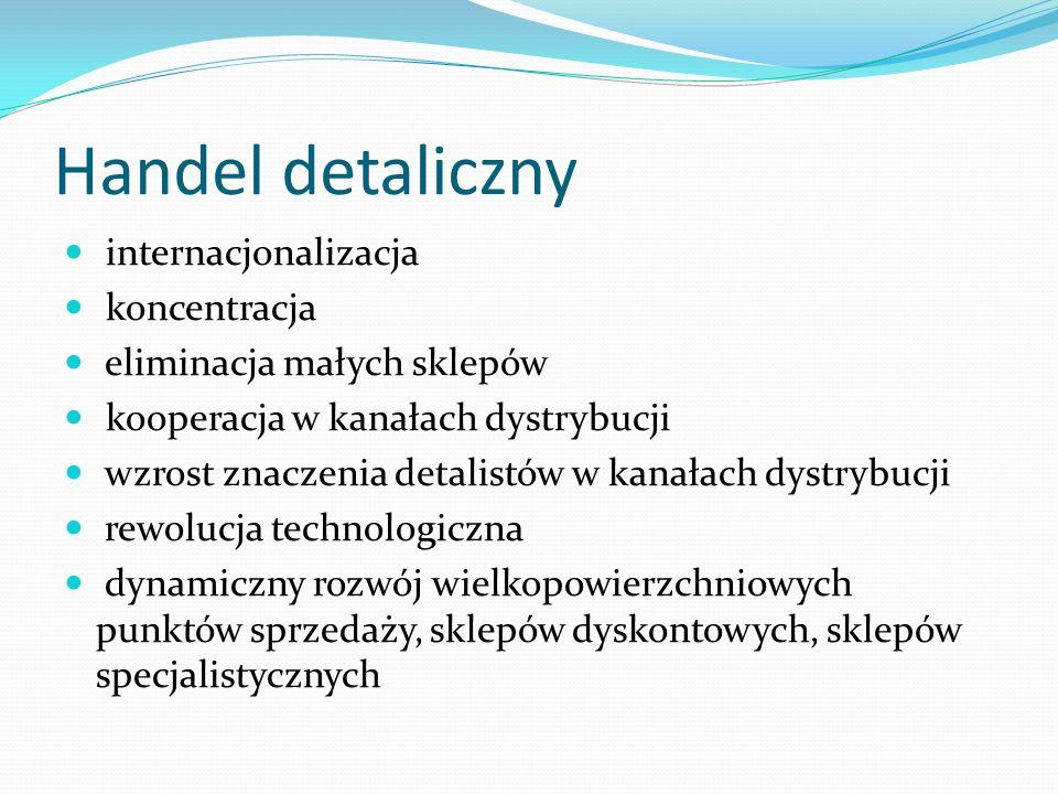Handel detaliczny internacjonalizacja koncentracja