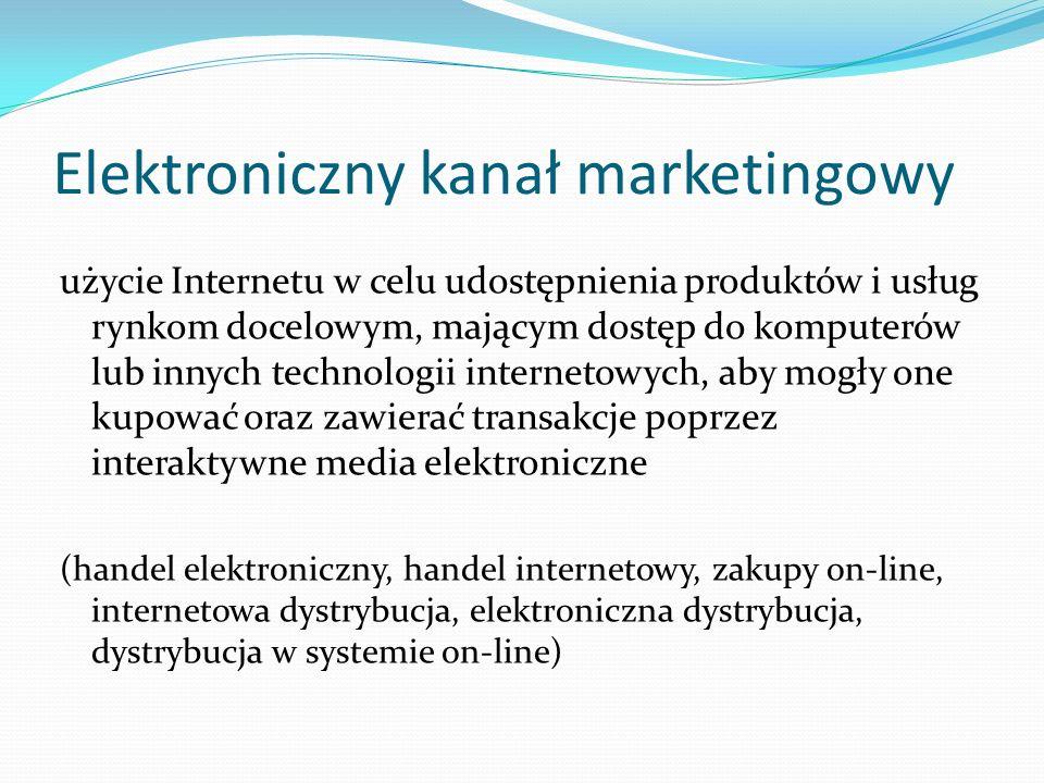 Elektroniczny kanał marketingowy