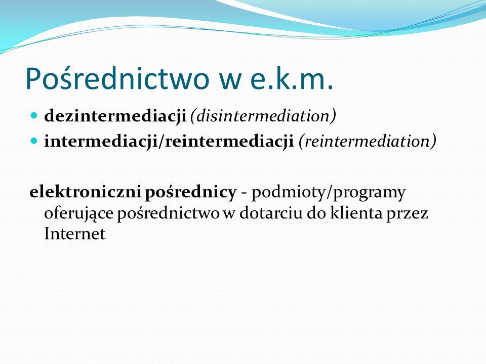 Pośrednictwo w e.k.m. dezintermediacji (disintermediation)