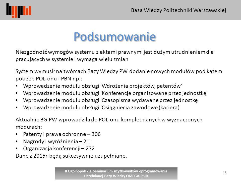 Podsumowanie Baza Wiedzy Politechniki Warszawskiej