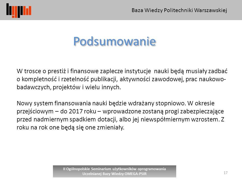 Baza Wiedzy Politechniki Warszawskiej