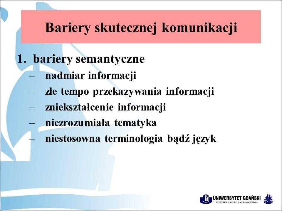 Bariery skutecznej komunikacji