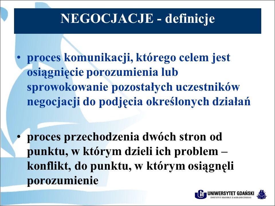 NEGOCJACJE - definicje