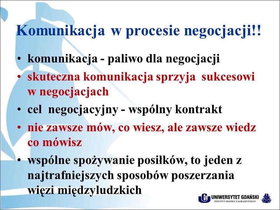 Komunikacja w procesie negocjacji!!