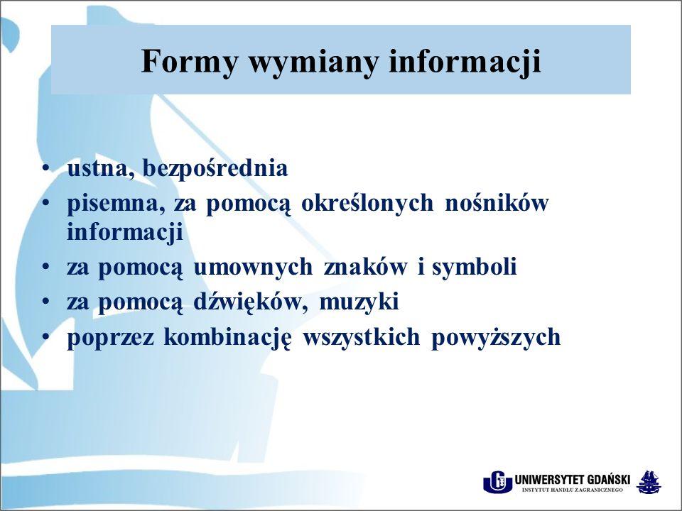 Formy wymiany informacji