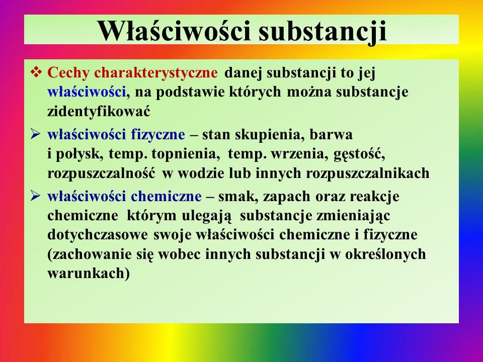 Właściwości substancji