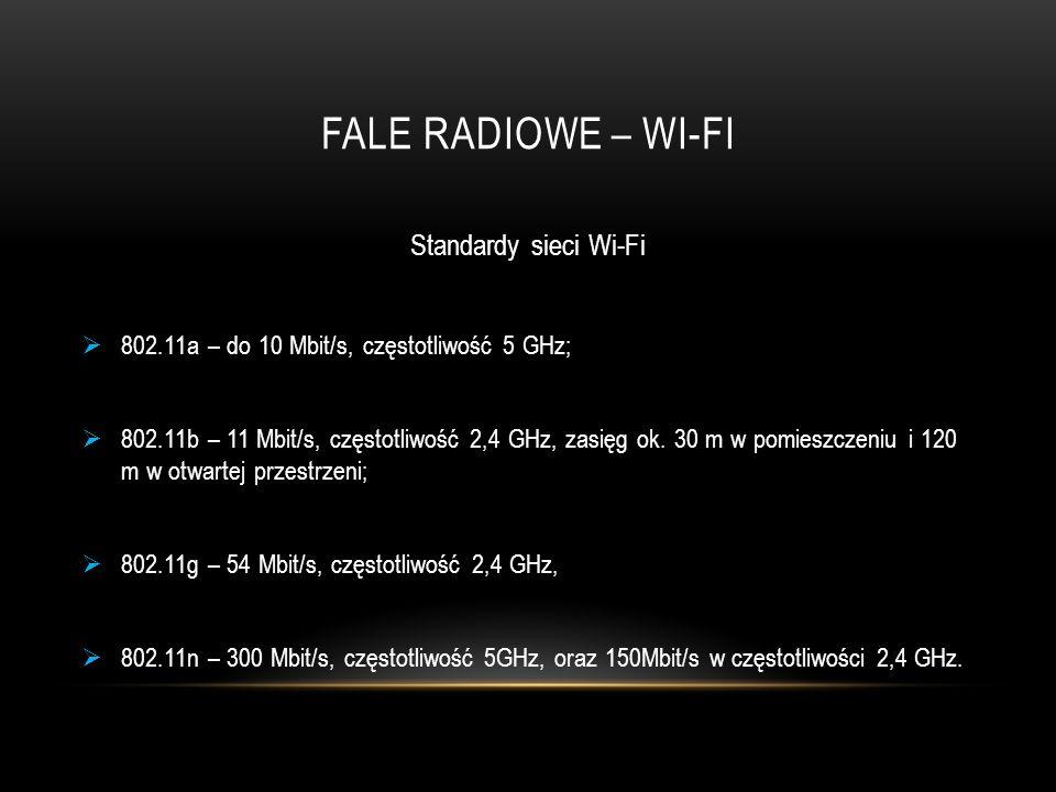 Fale radiowe – wi-fi Standardy sieci Wi-Fi